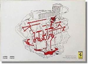 Ferrarigtbgtsturbolubricationsystemdiagramworkshopposter