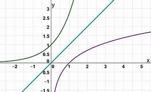 Natürlicher Logarithmus Berechnen : rechnen mit logarithmus mathe artikel ~ Themetempest.com Abrechnung