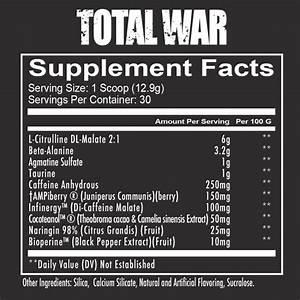 Total War Pre Workout Review 2020
