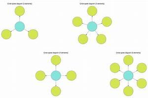 Basic Circle