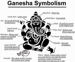 Hindu Elephant God Ganesh meaning | Ganesha Symbolism ...