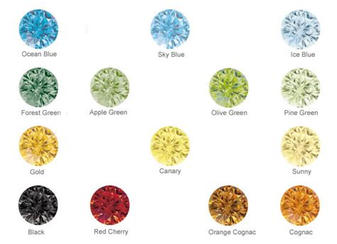 color diamonds top 10 facts about fancy colour diamonds 183 chicmags