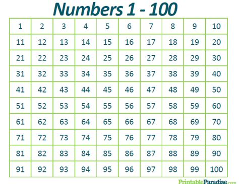 printable   numbers chart count