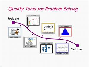 Continuous Quality Improvement  7 Quality Tools