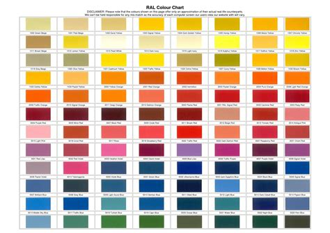 6 best of jotun ral colour chart pdf ral color chart pdf ral paint color chart and