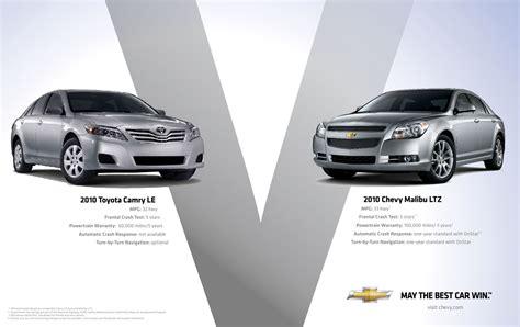 car ad ad strategy