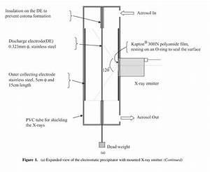 Mark Rehorst U0026 39 S Tech Topics  An Electrostatic Nanoparticle     Precipitator For Ummd