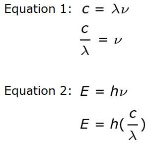 Energy Of Light Equation by Electromagnetic Radiation Absorption Study