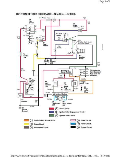 Get John Deere Wiring Diagram Sample