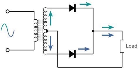 draw  circuit diagram  full wave rectifier