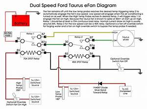 Ls1 Ecm Low High Fan Signal Question  Taurus Fan