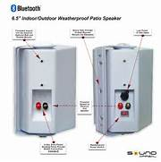 Outdoor Speakers Best Buy Store by Wireless Outdoor Indoor Speakers BT Blast 6 5 By Sound Appeal White Pa