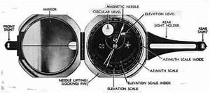 Brunton Compass Manual Ebook Download