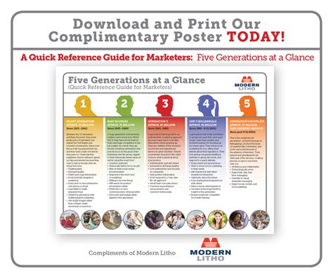 A Quick Reference Guide For Marketers  Modern Litho