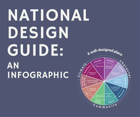 National Design Guide: An Infographic - MWK Architects