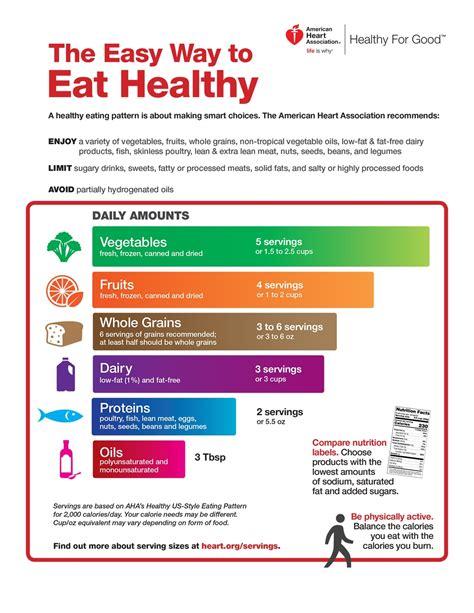 easy   eat healthy iamhearthealthy