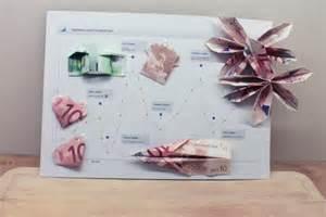 hochzeitsgeschenk marketingplan für das hochzeitspaar - Hochzeitsgeschenk Trauzeugen