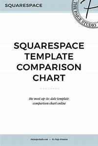 Squarespace Template Comparison Chart Squarespace Template Comparison Chart For 7 0 And 7 1