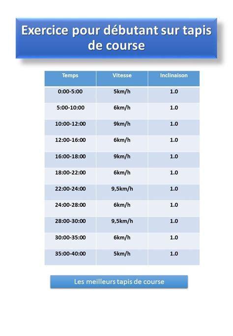 programme tapis de course pour maigrir les 25 meilleures id 233 es de la cat 233 gorie tapis de course sur s 233 ances d intervalle de
