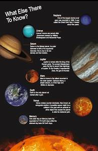 Pin by Ran on Project 3 | Solar System, Planets, Solar ...