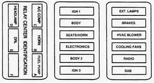 Cadillac Seville  1995  - Fuse Box Diagram