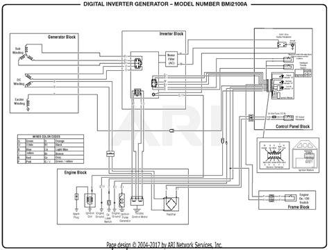 Homelite Bmia Digital Inverter Generator Parts Diagram