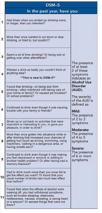 dsm  alcohol  disorder quitalcoholcom