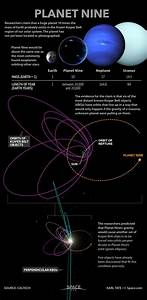 1000+ ideas about Planets on Pinterest | Galaxy Planets ...