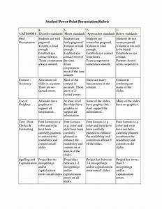 power point presentation rubric With powerpoint rubric template