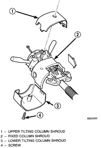 How Replace Ignition Switch For Jeep Grand