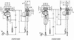 Harrington Eq Series Electric Hoist  Eqm Series Electric