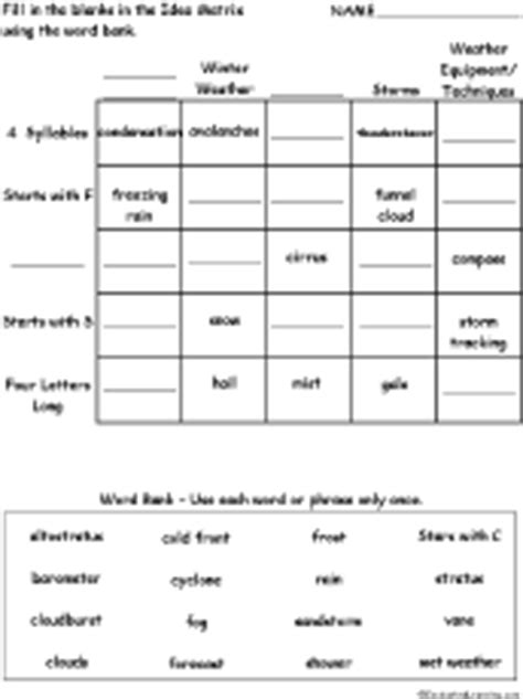 Weatherrelated Spelling Activities And Worksheets At Enchantedlearningcom