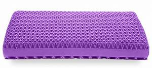 real purple mattress reviews 2017 2018 2019 ford price With cost of purple mattress