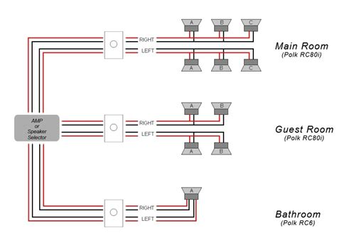 home stereo wiring diagrams wiring diagrams wiring diagram