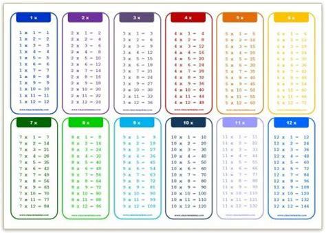 table de multiplication de 1 a 20 les 25 meilleures id 233 es de la cat 233 gorie table multiplication 1 12 sur table de