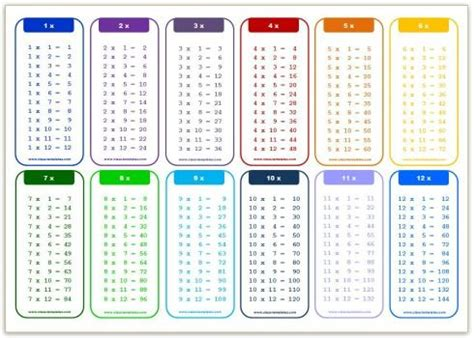 Multiplication Table Chart 11 To 20  25 Best Ideas About