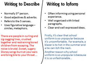 How To Describe Your Writing Skills On A Resume by Language Writing Questions Miss S