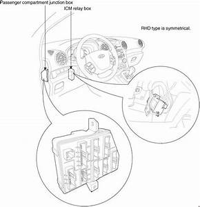 Kia Carens Un Fuse Box Diagram  2006 U20132013   U00bb Fuse Diagram