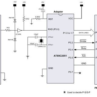 Pdf Designing Parallel Serial Port Adapter