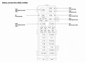 2002 Ford Taurus Fuse Box Diagram