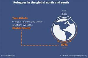Forced migration or displacement | Migration data portal