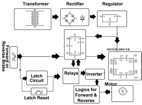 Block Diagram Starter Motor by Motor Circuit Design Motor Send104b