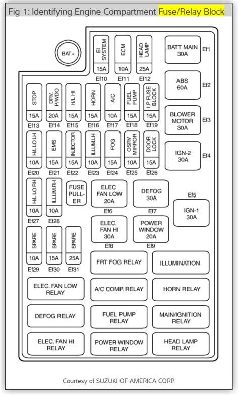 Suzuki Liana Wiring Diagram by Suzuki Sx4 Engine Diagram Cooling Fan Downloaddescargar