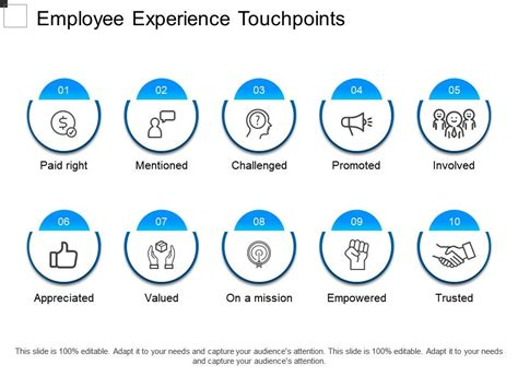 It's a quality experience from start to finish. Employee Experience Touchpoints Ppt Slide Examples | PPT Images Gallery | PowerPoint Slide Show ...