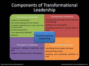 Difference Between Transactional And Transformational ...