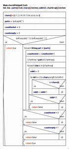 Ratendarlehen Berechnen : mezdata it pr fungsbuch pr fungsaufgaben f r fachinformatiker und systemelektroniker ~ Themetempest.com Abrechnung