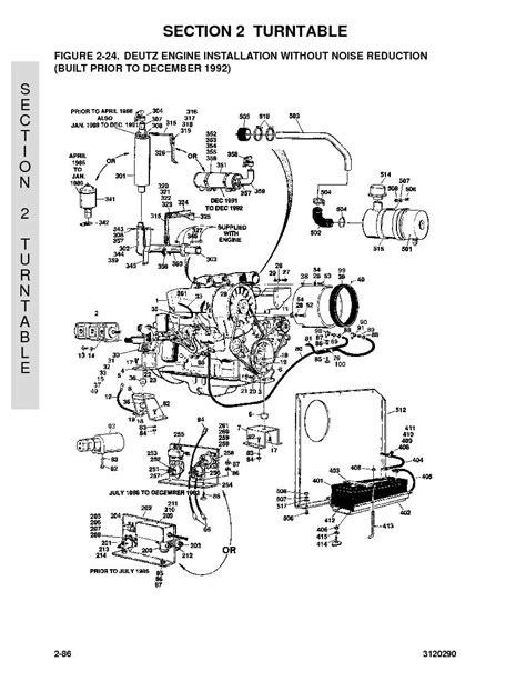 deutz f4l912 engine overhaul manual 2019 ebook library
