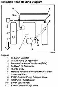 3800 Series 2 Vacuum Diagram