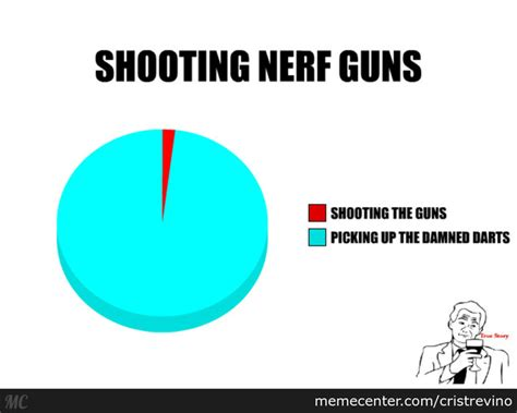 Nerf Meme - shooting nerf guns by cristrevino meme center