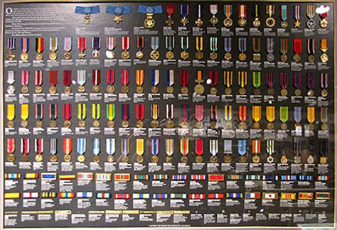 awards and decorations general patton memorial museum us decorations and